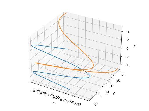 Plotting Module — SymPy 1 4 documentation